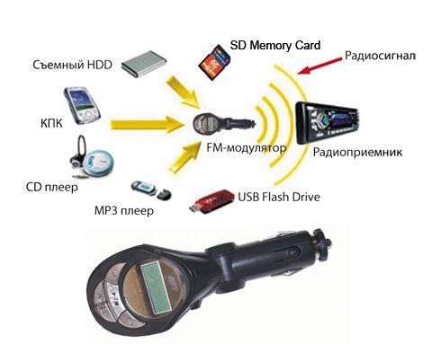Как сделать фм модулятор